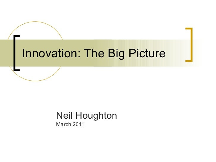 Innovation: The Big Picture Neil Houghton March 2011