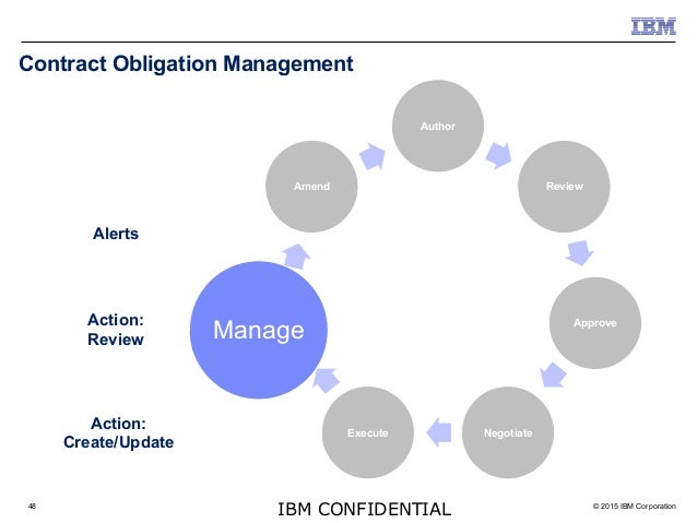 ibm and iaccm  emerging contract management strategies