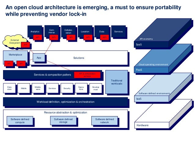 An open cloud architecture is emerging, a must to ensure portability while preventing vendor lock-in  Analytics API  Comme...