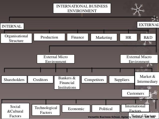 international business management book pdf