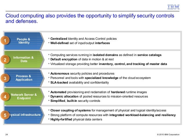 cloud computing risk or opportunity essay The author is a forbes contributor goldman cuts to sell amidst bullish cloud view security (36%), cloud computing (31%) and mobile devices.