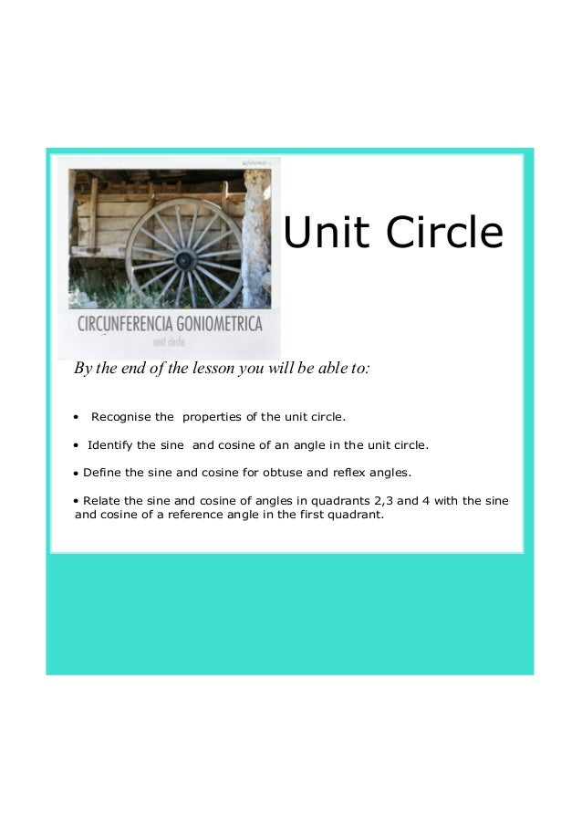 IB Maths unit circle