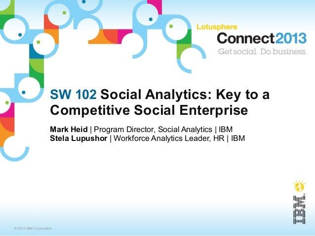 SW 102 Social Analytics: Key to a                    Competitive Social Enterprise                    Mark Heid | Program ...