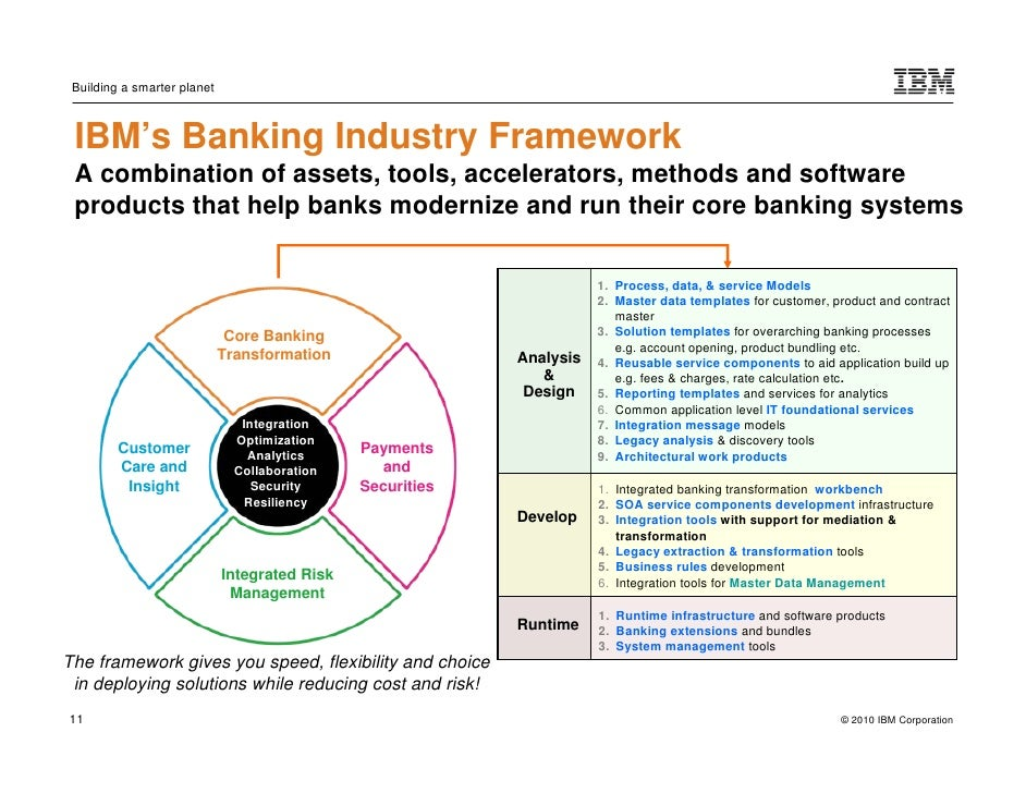 Core Banking Transformation Solutions To Standardize