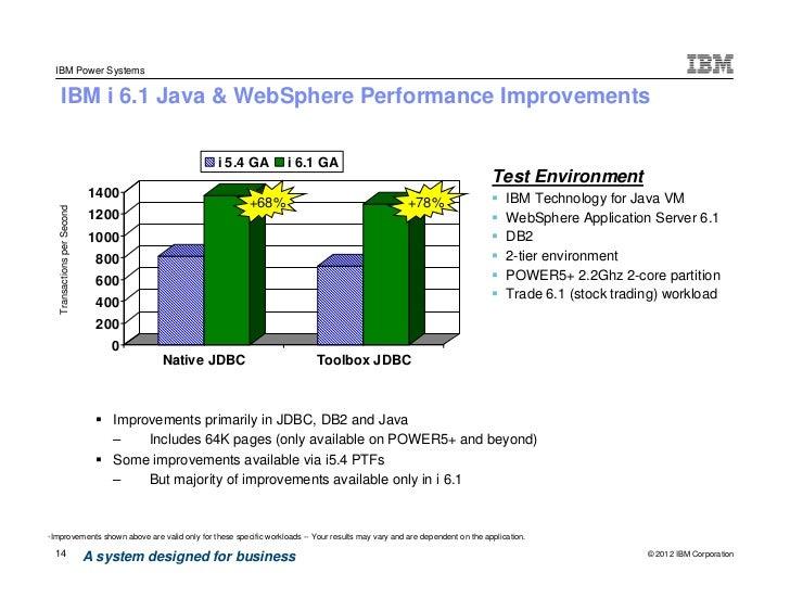 Sfl java trading system environment