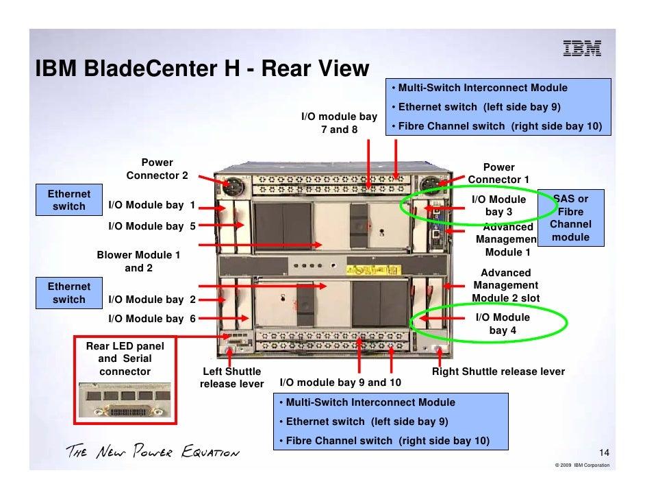 ibm bladecenter h chassis firmware update