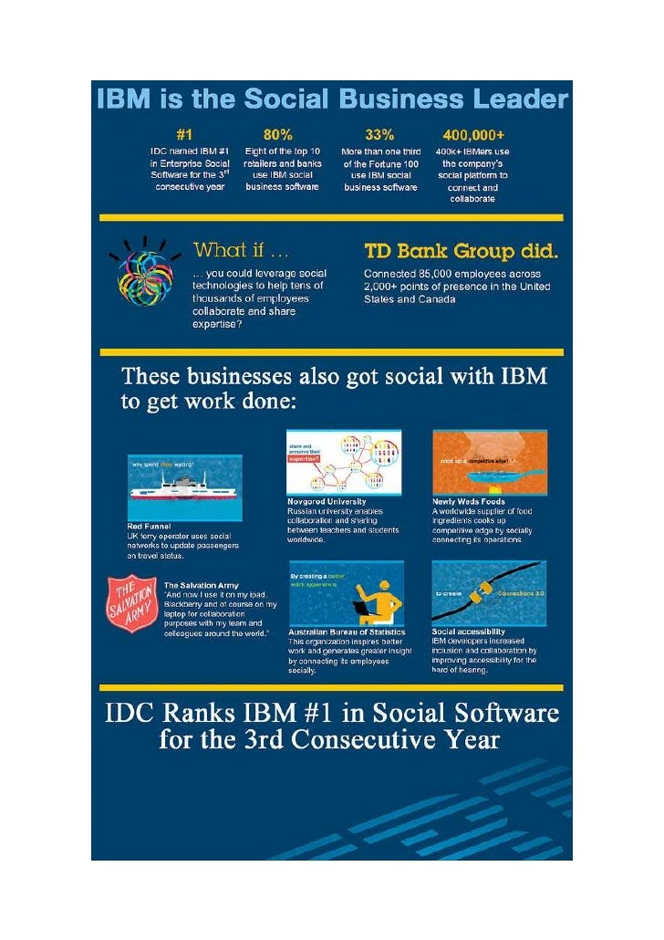 Ibm is the social business leader