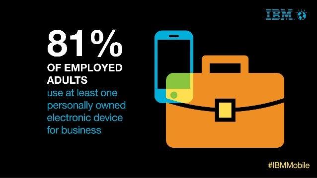 IBM MobileFirst - snapshots of the mobile enterprise.