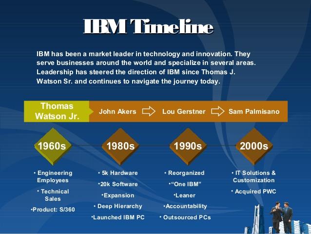 ibm s decade of transformation turnaround to growth