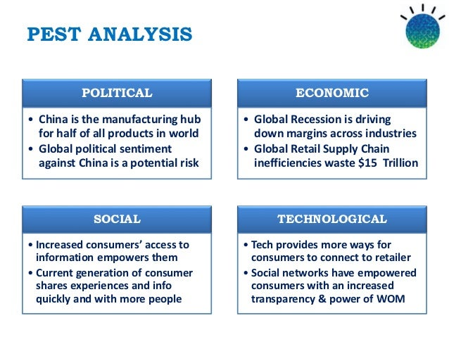 pest analysis l oreal china Wikiwealth offers a comprehensive swot analysis of l'oreal our free research report includes l'oreal's strengths, weaknesses, opportunities, and threats.