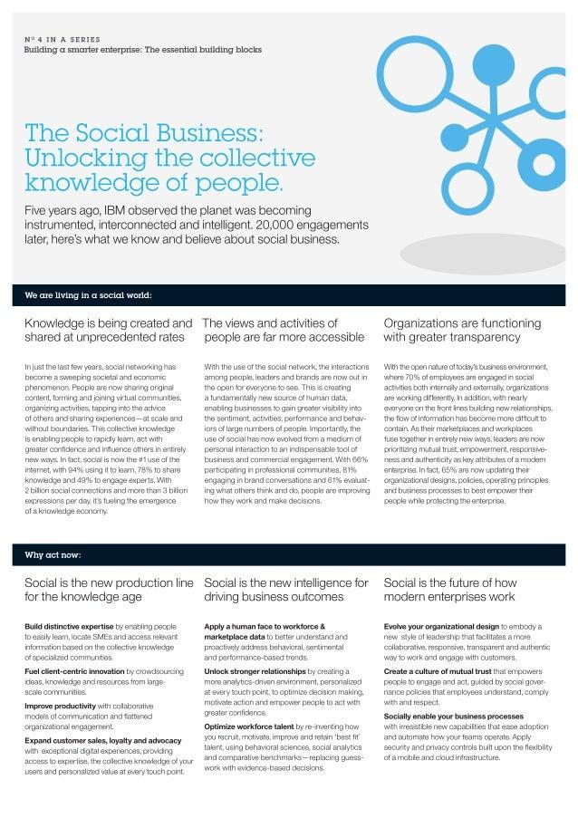 IBM Social POV