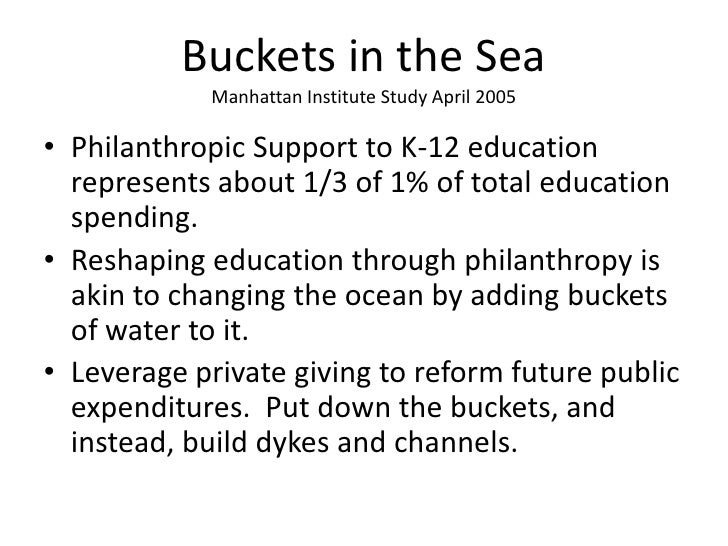 Buckets in the SeaManhattan Institute Study April 2005<br />Philanthropic Support to K-12 education represents about 1/3 o...