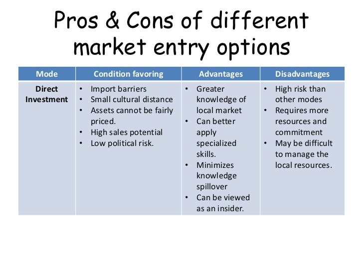 barriers to entry and foreign advantage Each examples of barriers to entry correspond to a particular competitive advantage of an established firm over potential entrants.