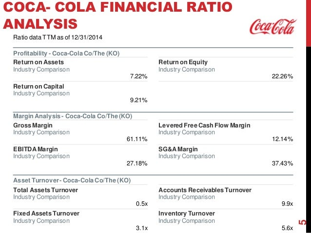 coca cola company financial results analysis The results represent what percentage each line item is of the total financial analysis of pepsi co and coca-cola 1940 words coca-cola company: financial.