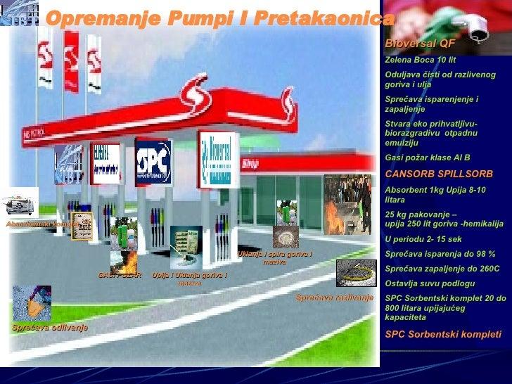 Opremanje Pumpi I Pretakaonica Bioversal QF   Zelena Boca 10 lit Oduljava čisti od razlivenog goriva i ulja Sprečava ispar...