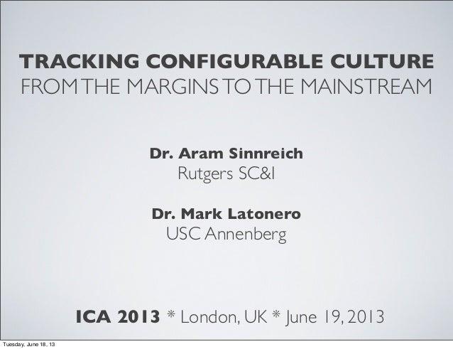 TRACKING CONFIGURABLE CULTUREFROMTHE MARGINSTOTHE MAINSTREAMDr. Aram SinnreichRutgers SC&IDr. Mark LatoneroUSC AnnenbergIC...