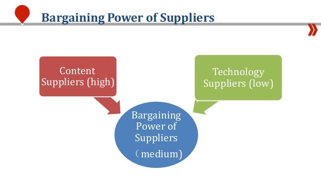 bargaining power of suppliers of fedex