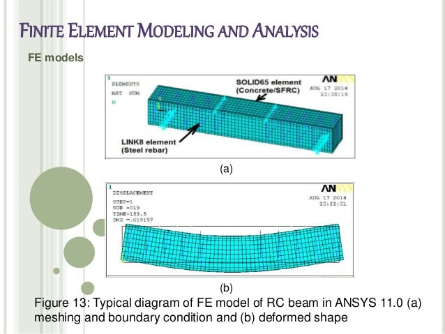 Finite element modeling analysis and validation of the for Finite elemente modell