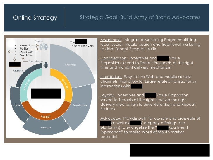 Online Strategy            Strategic Goal: Build Army of Brand Advocates                                        Awareness:...
