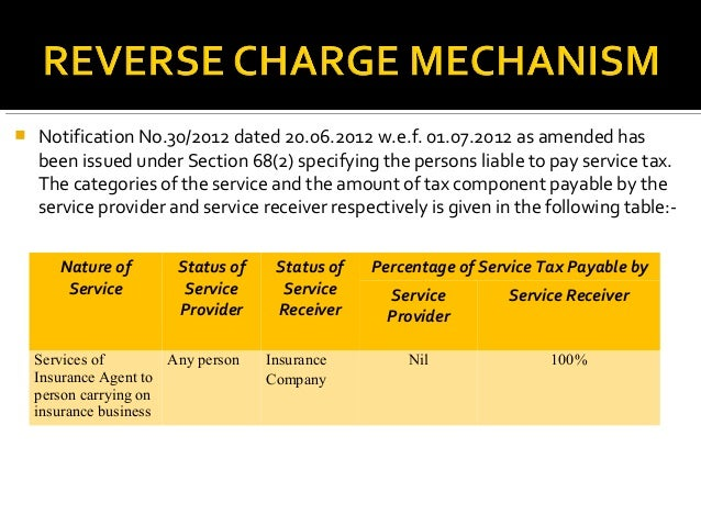 Icai trichur... Reverse Charge Mechanism
