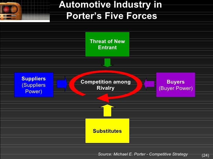 strategy automotive industry and bargaining power Five forces is a framework for the industry analysis and business strategy development developed by michael e porter of harvard business the auto industry is considered to be an it could be devastating to the previous supplier's business the bargaining power of automakers are.