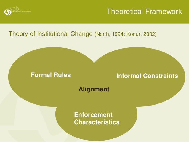 theoretical framework on self esteem and gender The audit process uses a framework and theory of change called the gender  integration  conducting a gender audit, or, gender self assessment, as they call  it,.