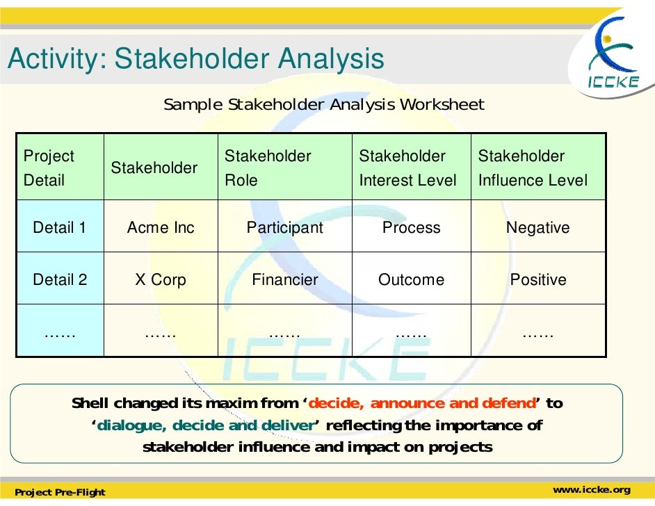 Stakeholder Analysis Template Excel Site Map Template Excel Sample ...