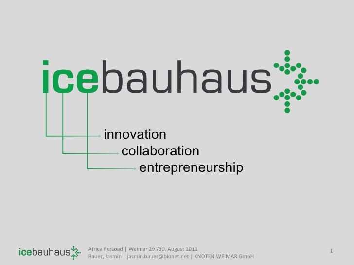 innovation collaboration entrepreneurship