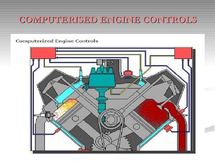 COMPUTERISED ENGINE CONTROLS