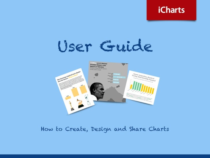 iCharts User Guide - Getting Started with Chart Making