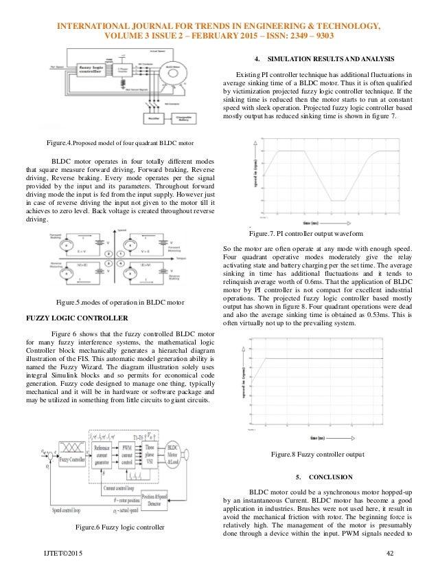 Four Quadrant Operation Four Quadrant Bldc Motor