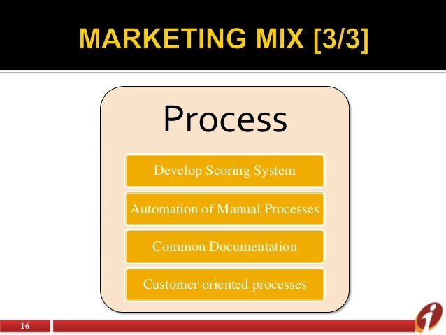banking service marketing mix Marketing of banking products description: customers, and sort of marketing mix should be followed quality human resource can be a point of marketing of services by icici bank product saving account offers a power packed savings.