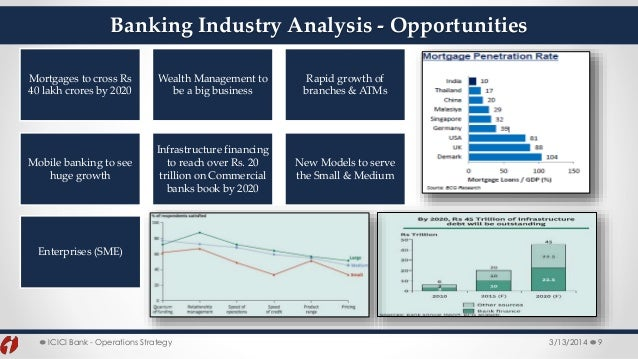 icici bank strategy analysis