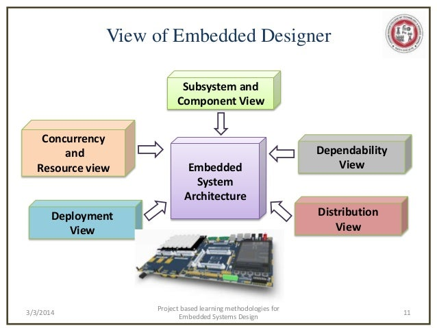 how to learn embedded systems