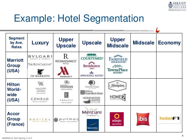 the market segmentation in the hospitality industry marketing essay Journal of hospitality & tourism research international council on hotel,  restaurant, and institutional education 2685 impact factor more » journal  home.