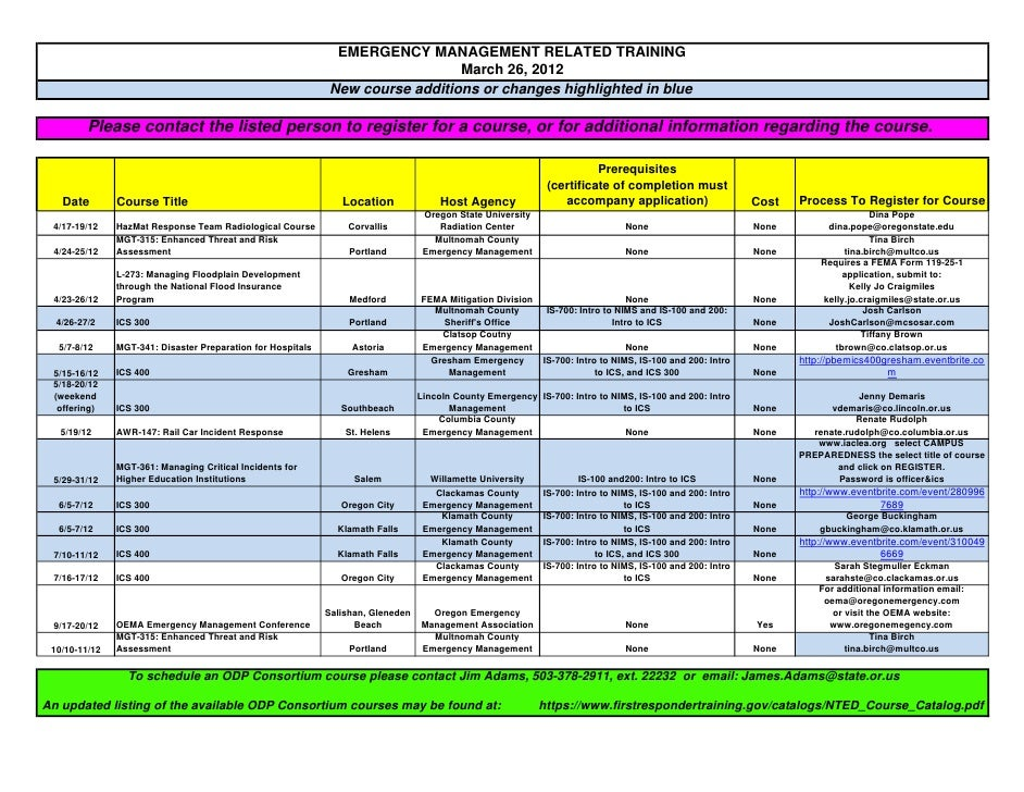 EMERGENCY MANAGEMENT RELATED TRAINING                                                                                March...