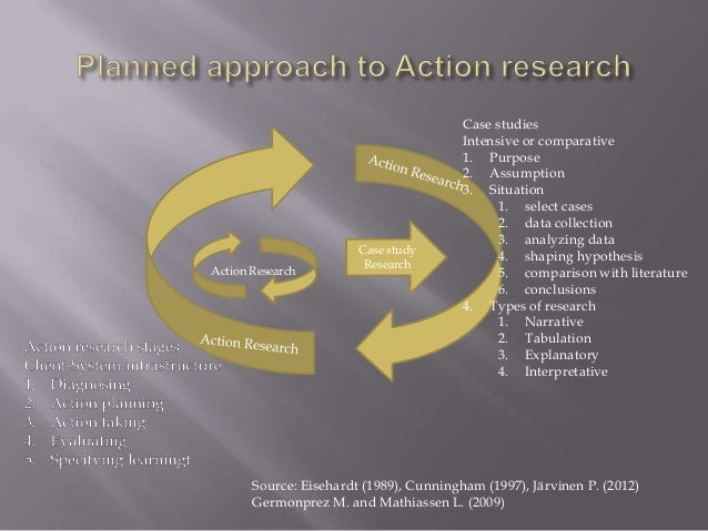 action research case study Implementing organizational change using action research in two asian cultures tweet conference paper quality management, change management 2010 analysis of the dilemma of the power relationship he faced in his research with his co-researchers as a personal case study.