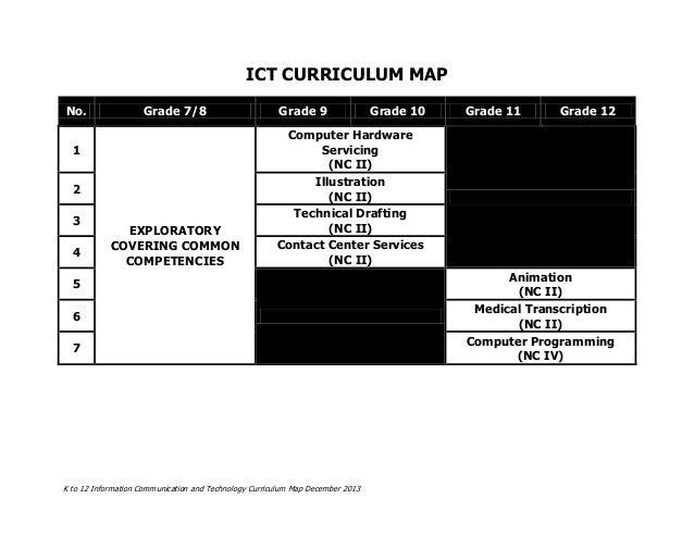 ICT Curriculum Map
