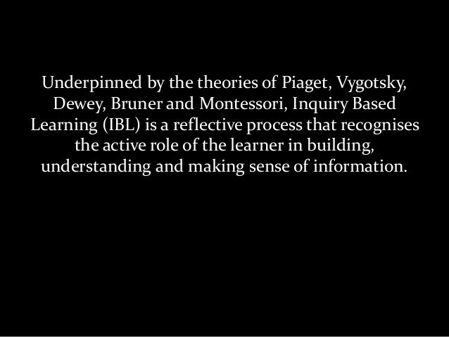 Underpinned by the theories of Piaget, Vygotsky,Dewey, Bruner and Montessori, Inquiry BasedLearning (IBL) is a reflective ...