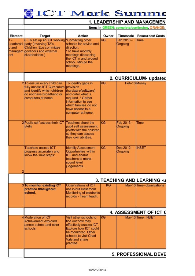 1. LEADERSHIP AND MANAGEMENT-updated 31.                                                          Items in GREEN: complete...
