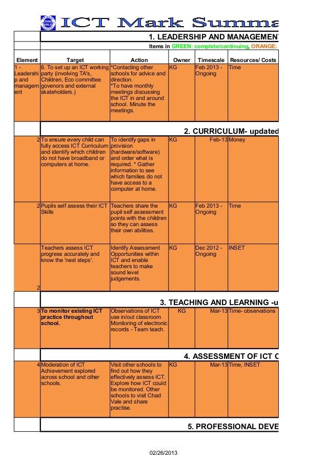 Ict mark 2013 action plan   2