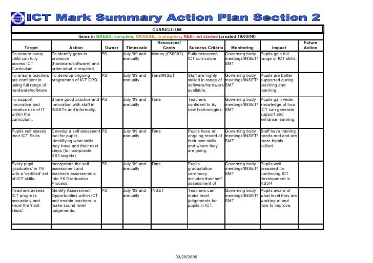 Ict mark summary action plan section 2 curriculum for Country plans com