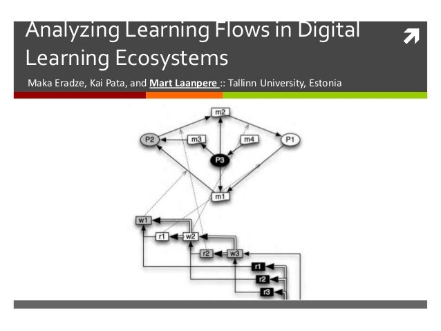 Analyzing Learning Flows in Digital Learning Ecosystems Maka Eradze, Kai Pata, and Mart Laanpere :: Tallinn University, E...