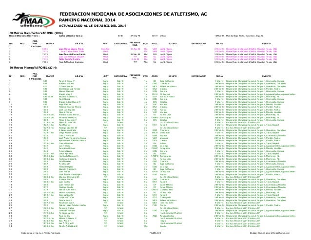 FEDERACION MEXICANA DE ASOCIACIONES DE ATLETISMO, AC RANKING NACIONAL 2014 ACTUALIZADO AL 15 DE ABRIL DEL 2014 60 Metros B...