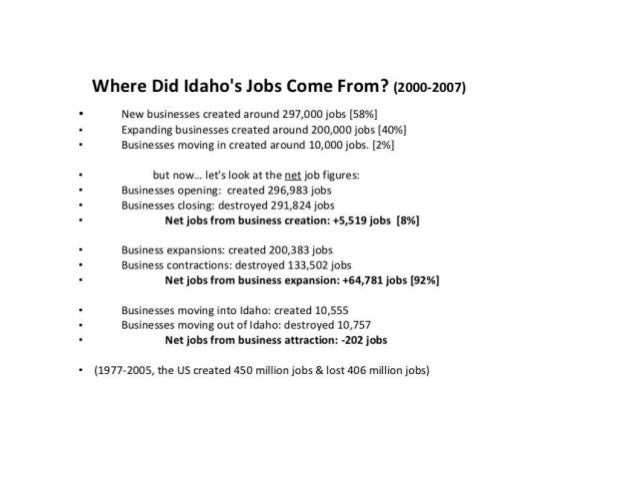 Idaho job creation (2000-2007