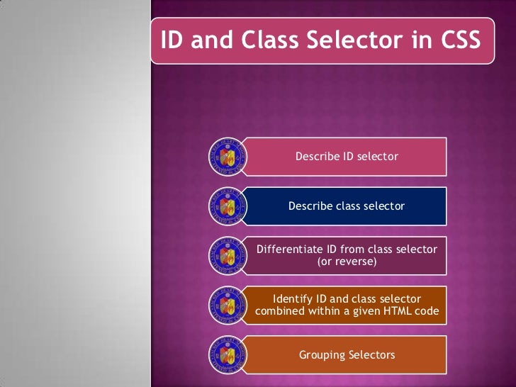 ID and Class Selector in CSS               Describe ID selector              Describe class selector        Differentiate ...