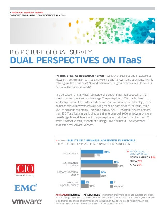 n research summary report  BIG PICTURE GLOBAL SURVEY: DUAL PERSPECTIVES ON ITaaS  BIG PICTURE GLOBAL SURVEY:  DUAL PERSPEC...