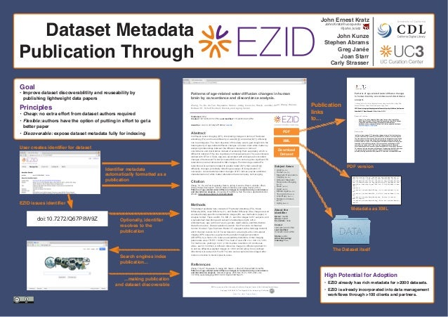 Dataset Metadata Publication Through EZID