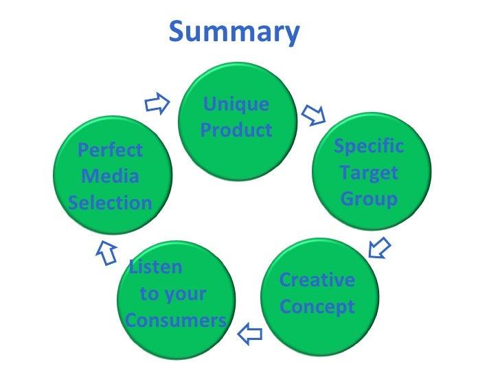 Idea Cycle