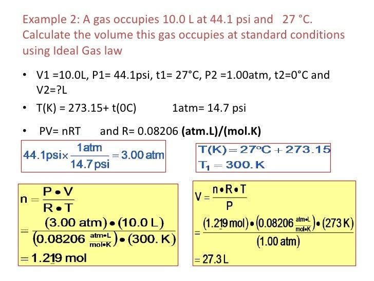 Ideal Gas Occupies Volume